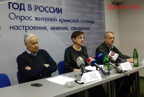 «Год в России»: более 74% симферопольцев отметили улучшение политической ситуации в Крыму